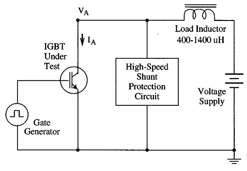 Simplified schematic of the nondestructive RBSOA tester