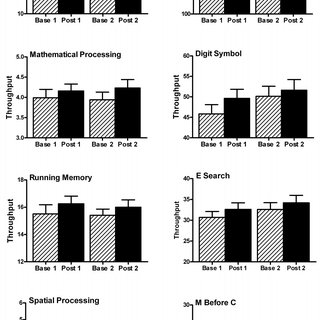 (PDF) Morning or Evening Activity Improves