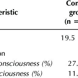 (PDF) Duration of Cognitive Impairment After Sports Concussion