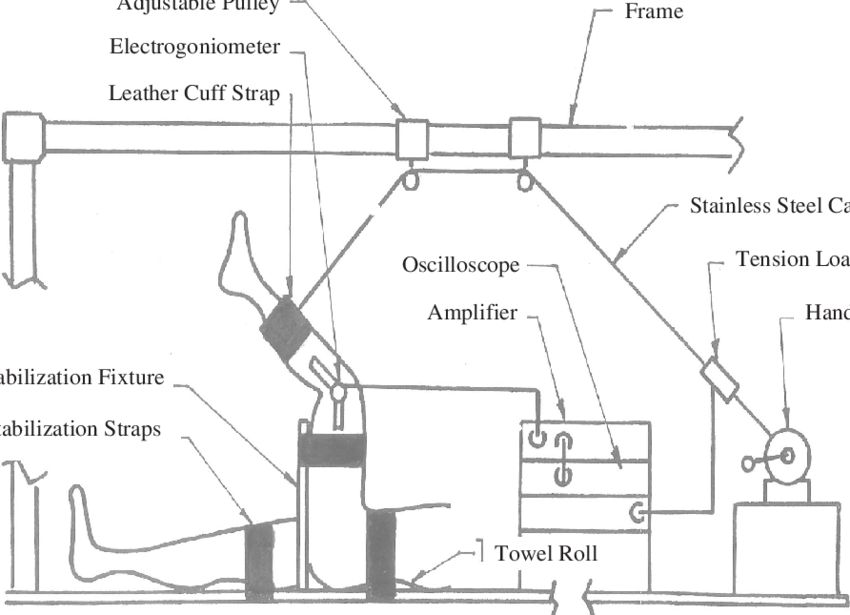 Stabilization fixture and hand-crank pulley system