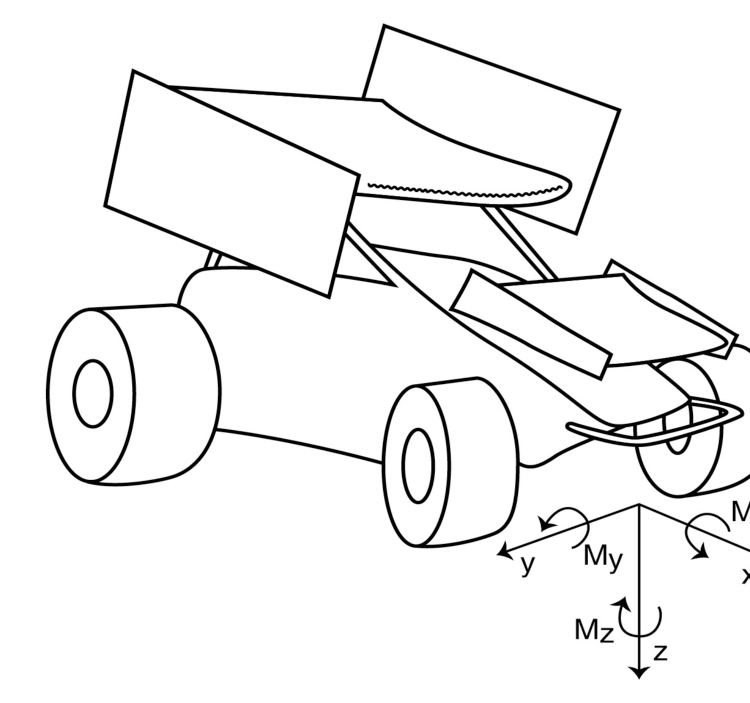 Schematic description of the Sprint car model and