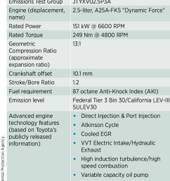 vehicle and engine identification information 13 14  [ 734 x 1077 Pixel ]