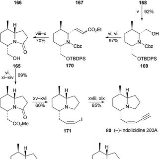 Scheme 32 Reagents and conditions: i, PPh 3 , THF, then H