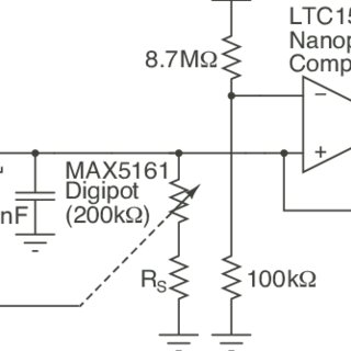 (PDF) CargoNet: A low-cost micropower sensor node