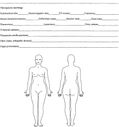 forensic body chart courtesy of king county medical examiner s office harborview medical center  [ 850 x 1134 Pixel ]