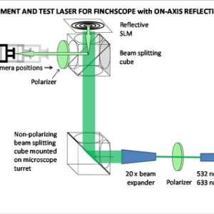 Microscope configuration for SLM testing and alignment A