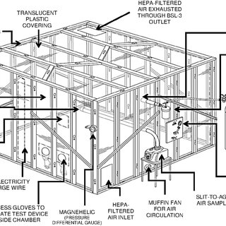 (PDF) Decontamination of indoor air to reduce the risk of