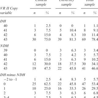 (PDF) Comparison of nondominant and dominant hand