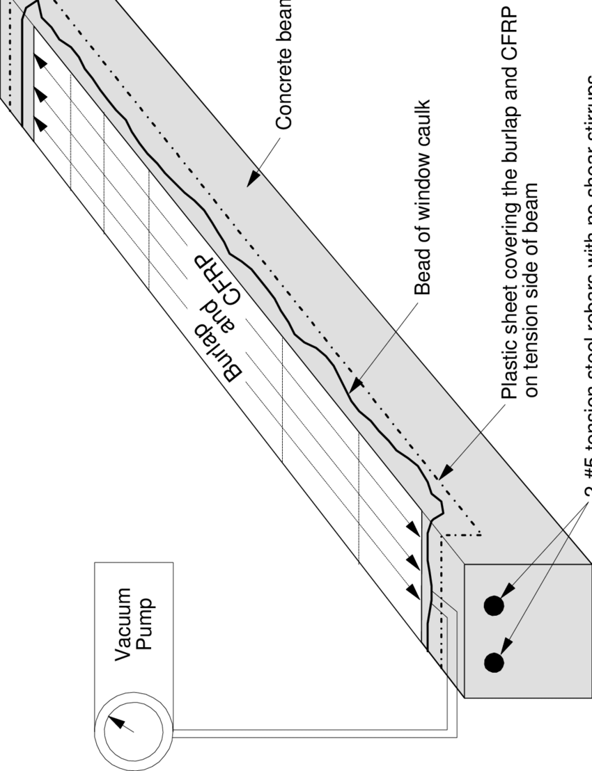 hight resolution of schematic of vacuum bonding technique used for the lwhs series