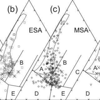 (PDF) Geochemical and Nd isotopic evolution of
