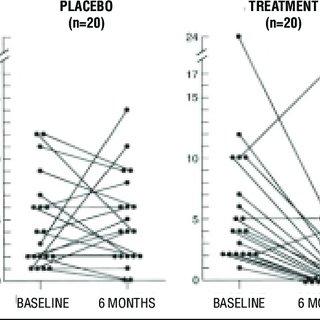 (PDF) Endothelial regulation of vascular tone: From basic