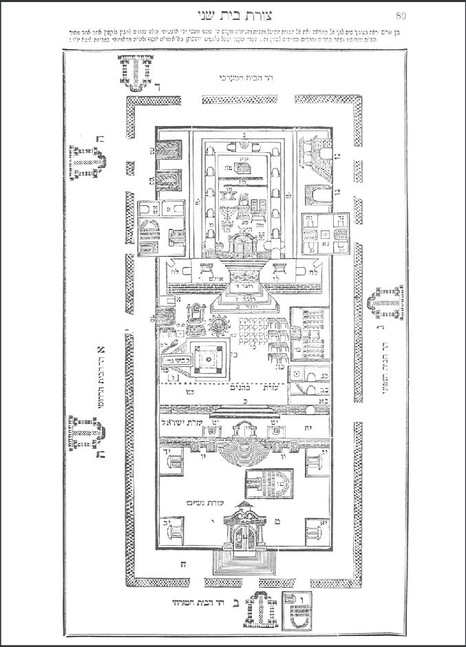 Jerusalem Temple Diagram