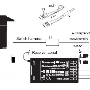 (PDF) An Electromagnetic Interference Reduction Check List