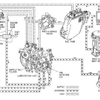 Partes cámara de combustión