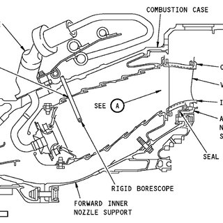 Puertos de acceso Como se observa en la figura 20, los