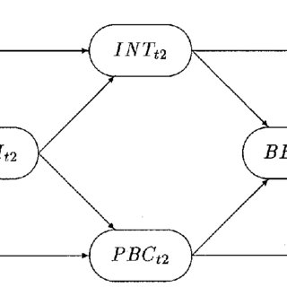 (PDF) Chapter 39 Testing the Theory of Planned Behavior