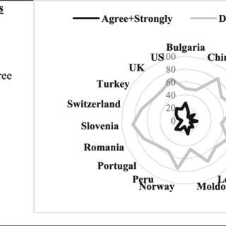(PDF) The Academic Reading Format International Study
