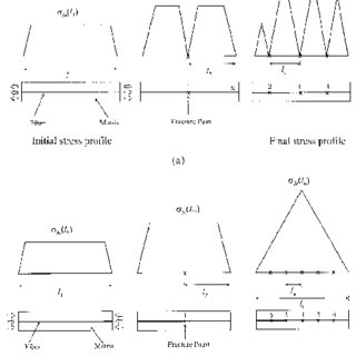 (PDF) A study on the interfacial properties of