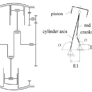 Schematic view of radial-rotary Miller cycle IC engine