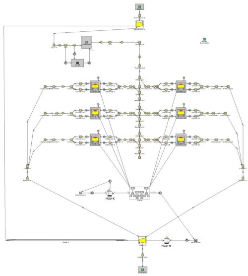 small resolution of schematic view of f1 hybrid turbo engine simulation results of power f1 engine diagram