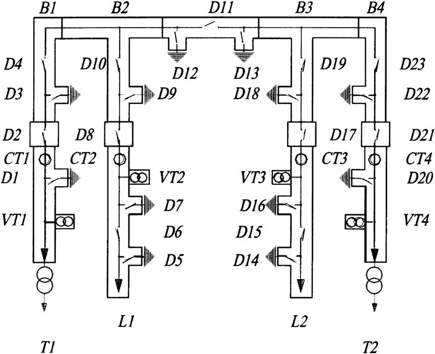Single-line diagram of the HV GIS of a main distribution