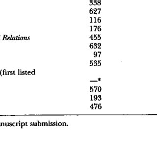 (PDF) Quality Analysis of Journals in TESOL and Applied