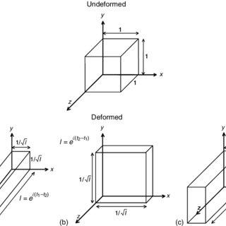 (PDF) Dogan, H. and Kokini, J.L. 2007. Rheological
