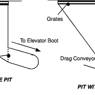 (PDF) Effects of Grain-Receiving System on Commingling in