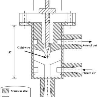 Schematic diagram of the present unipolar charger (unit