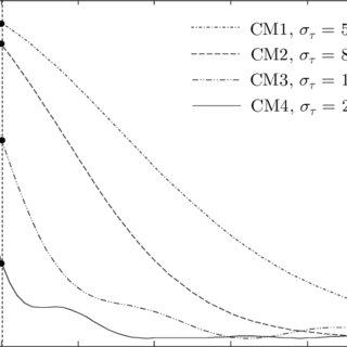 (PDF) Frequency UWB Channel