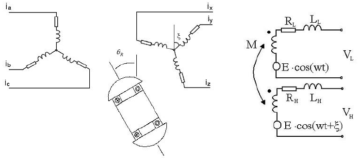 Equivalent circuit and one phase equivalent circuit of a