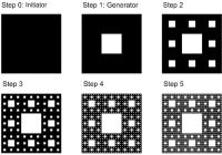 2 Sierpinski carpet. | Download Scientific Diagram