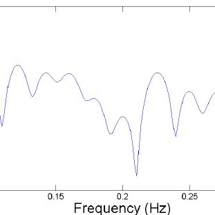 Cepstrum coefficients obtained in two 5-minutes HRV data