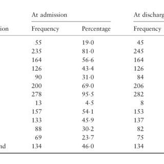 (PDF) Effectiveness of the 'sleep enhancement' nursing