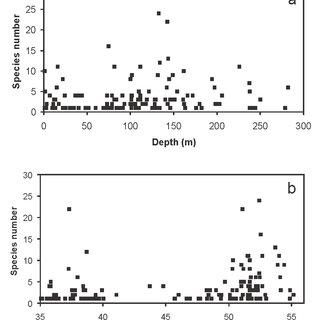 (PDF) Biodiversity of Porifera in the Southwest Atlantic