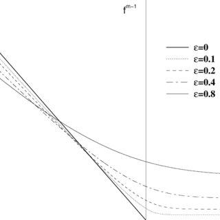 (PDF) The Porous Medium Equation: Mathematical Theory