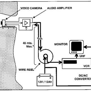 (PDF) Use of miniature security cameras to record