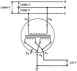 120V connection for polemounted distribution