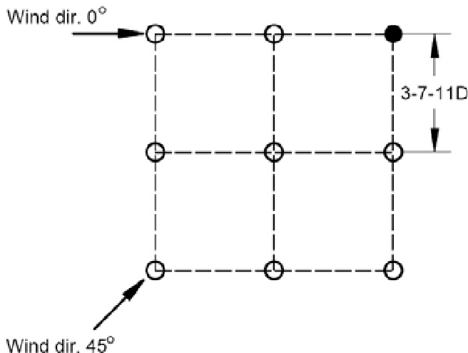 The wind farm layout is a quadratic grid with distance of