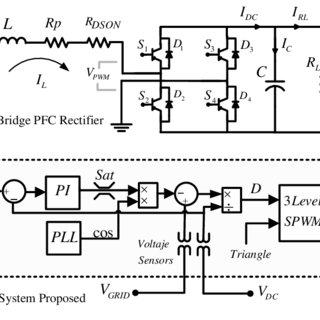 (PDF) Current-sensorless control of an SPWM H-Bridge-based