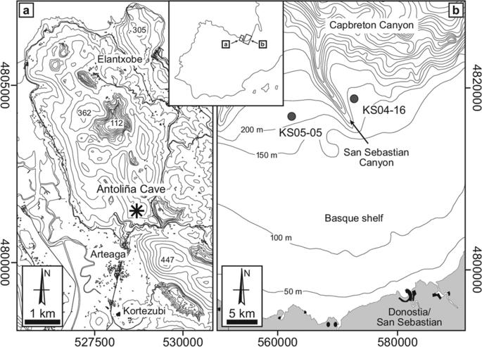 Geographical location.: (a) Antoliñako Koba site (Gautegiz