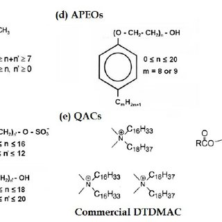 Chemical structures of (a) linear alkylbenzene sulfonates