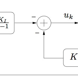 (PDF) Modeling and parameter estimation of a 4-wheel