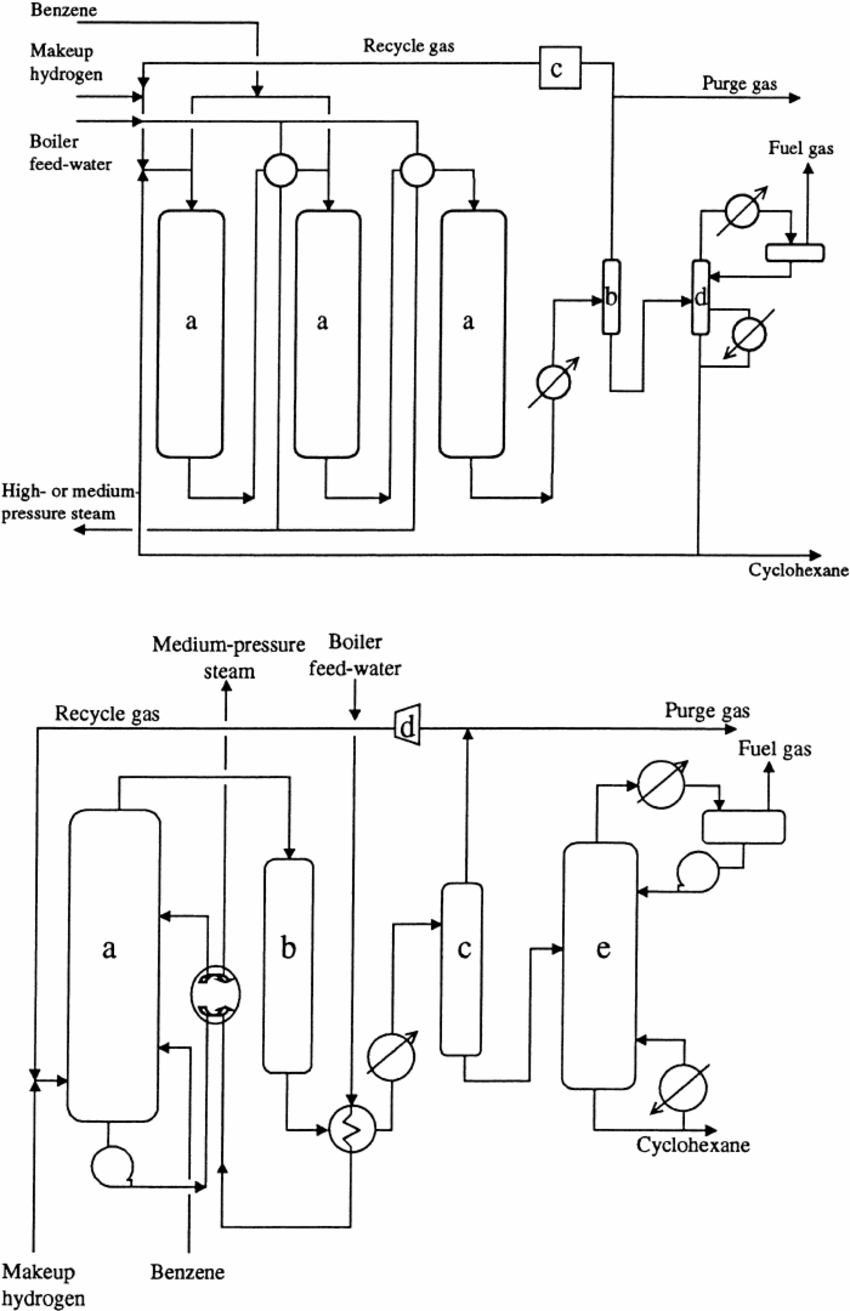 Top: multistage reactor, vapor phase process, (a) reactors