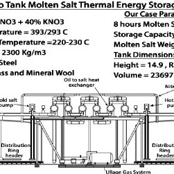 (PDF) Comparative LCA of Two Thermal Energy Storage