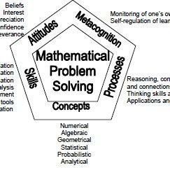 (PDF) Mathematics Curriculum Development and the Role of