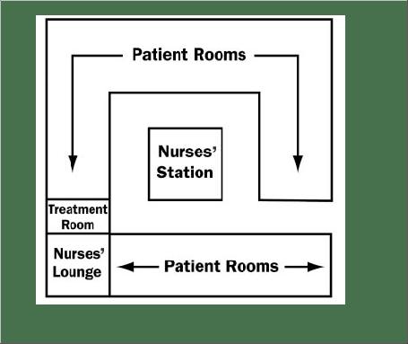 US Site: Floor Plan of General Pediatric Unit and