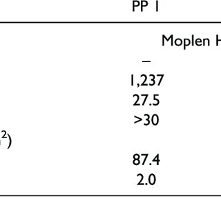 (PDF) Mechanical properties of polymer melt-impregnated