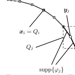 (PDF) Isogeometric Boundary Element Method with