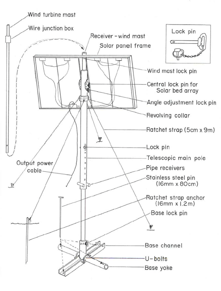Three-dimensional view of the solar panel stand. The top